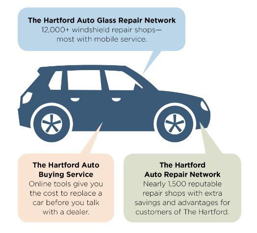 Making An Auto Insurance Claim